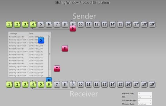 Sliding Windows Protocol