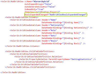 Expand Single Hierarchy Item in RadGridView in Silverlight 5