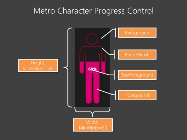progress-control-elements