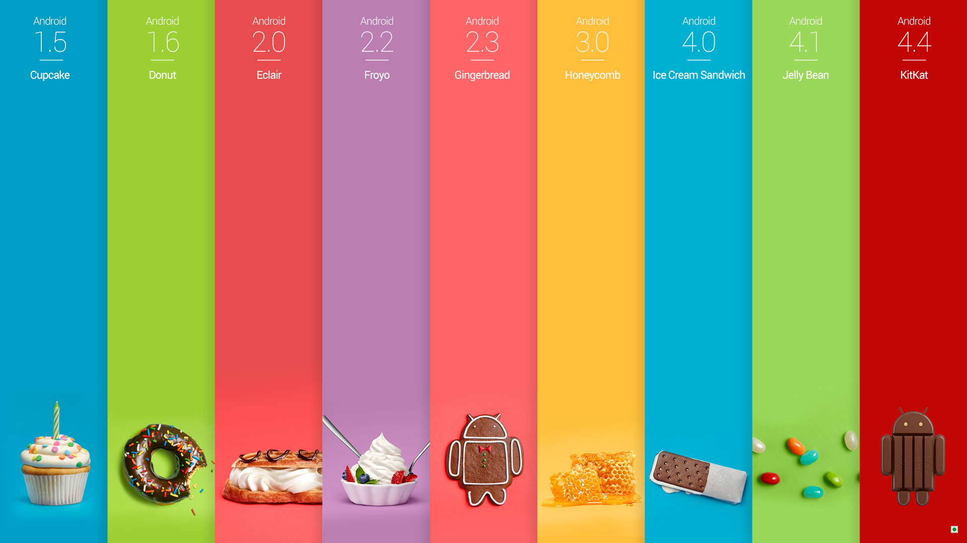 Android 44 kitkat wallpapers method of tried kitkatwall3 voltagebd